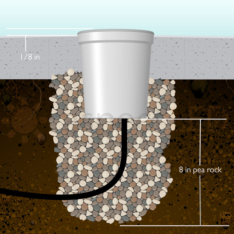 Led In Ground Well Light Installation Guide Aspectled