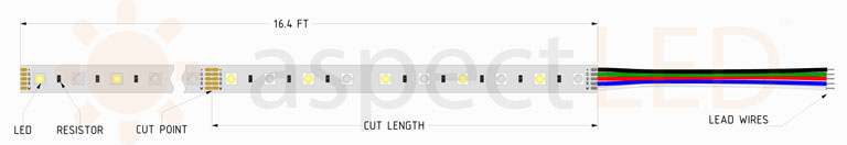 Rgb color changing led strip light installation guide aspectled only cut the strip on a marked cut line these are located on the center of each set of copper soldering pads aloadofball Choice Image