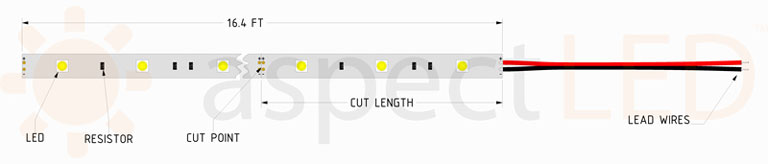 Single color led strip light installation guide aspectled only cut the strip on a marked cut line these are located on the center of each set of copper soldering pads aloadofball Choice Image